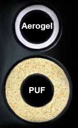 Fiber-reinforced aerogel blankets have superior thermal insulating ability over polyurethane foam (PUF), which makes them useful for subsea oil pipelines, as well as mineral wool, which makes them good for refineries (images courtesy Aspen Aerogels)