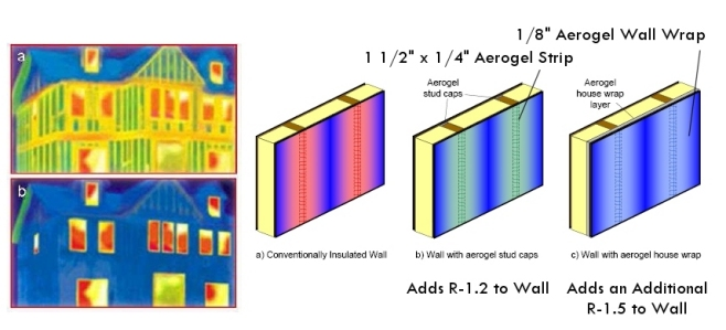 Strips and wraps of fiber-reinforced aerogel blankets could be used to improve insulation in the walls of a house (image courtesy Aspen Aerogels)